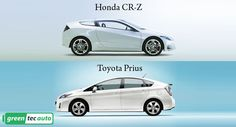 Honda CR-Z vs Toyota Prius. What hybrid to buy? The bottom line is that the Honda CR-Z is fast and less costly than the Toyota Prius. So, if you are keen on economy and speed, the Honda CR-Z is the car for you. However, if you need to accommodate more than two people in your car, then the Toyota Prius would be the obvious choice.