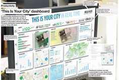 Productivity This is your city dashboard