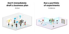 How Your Team Can Produce Evidence For Their Ideas Value Proposition Canvas, Design Thinking, Business Planning, Insight, Action, How To Plan, Model, Group Action