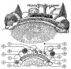 Sunny Patio 2 - Downloadable Landscape Plans – Sheridan Nurseries    Something like this tucked into the corner of a large arboretum. Unilock Courtstone pavers with Victorian inspired cast iron seating