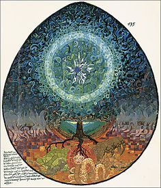 Jung illustration from the Red Book