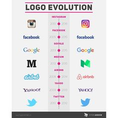 A great #logo change can breathe new life into an old #brand. It represents a brand's unique #identity, and together with identity #design and #branding, it forms a perceived image for a #business or #product. Here is a list of 7 brands that made simple or huge changes to their logos. Some of them were accepted by the audience while for some of them the Internet was not entirely pleased. #infographic #logoevolution #logodesign #Instagram #Facebook #Google #Medium #Airbnb #Yahoo #Twitter