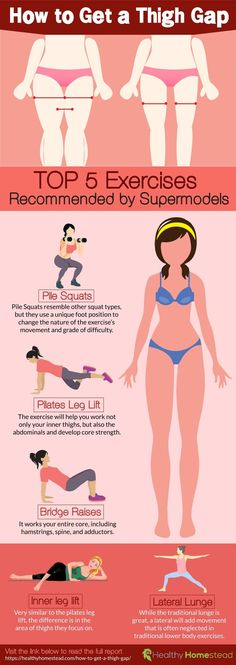 Thigh gap is the clear space under your crotch between your upper and middle thighs. How to get a thigh gap is a question many women have. Weight Loss Workout Plan, Yoga For Weight Loss, Inner Thigh Gaps, Thigh Exercises, Outer Thigh Workouts, Thigh Gap Exercise, Exercise Cardio, Workout Plan For Beginners, Butt Workout