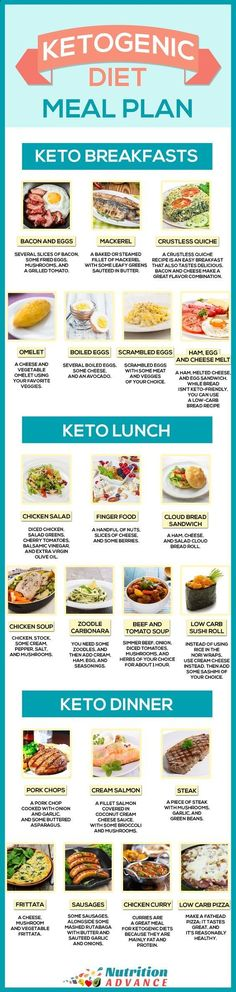 The 3 Week Diet Loss Weight Plan - Ketogenic Diet Meal Plan For 7 Days - This infographic shows some ideas for a keto breakfast, lunch, and dinner. All meals are very low in carbs but high in essential vitamins and minerals, and other health-protective nutrients. The ketogenic diet is one of the healthiest ways of eating when correctly formulated, and this is based on the meal plan available in the guide to ketogenic diets at nutritionadvance.... THE 3 WEEK DIET is a revolutionary new ...