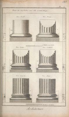 t.1 (1762) - Recueil de planches, sur les sciences, les arts libéraux, et les arts méchaniques : - Biodiversity Heritage Library