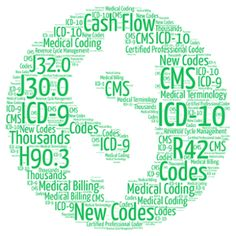 How to Prepare for Thousands of New ICD-10 Codes
