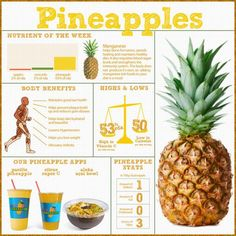 Pineapple for Digestion