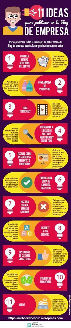 Hola: Una infografía con 11 Ideas para publicar en tu blog de empresa. Vía Un saludo