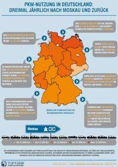 Wieviele Kilometer fahren die Deutschen im Jahr? http://klick.st/d63 Je höher die Laufleistung, desto höher der KFZ-Versicherungsbeitrag