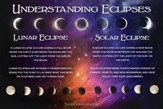 With tomorrow's penumbral lunar eclipse in Leo, there is a dual pull of energy from the sun and moon. Here's what you need to know about lunar and solar eclipses. Solar Eclipse 2017, Lunar Eclipse, Solar Eclipse Magic, Total Eclipse, Solar Eclipse Astrology, Moon Spells, Moon Magic, New Moon, Moon Phases