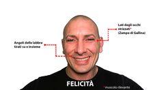 Muscoli rivelatori nell'espressione dell'emozione di felicità. Guarda altro qui: http://www.stefanoferruggiara.com/training-on-line-emozioni-ed-espressioni/