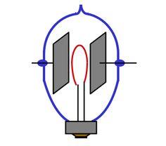 「3極真空管」の画像検索結果