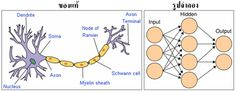 artificial agents and neural maps - Google Search