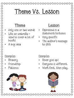 Classroom Freebies Too: Theme Vs. Lesson
