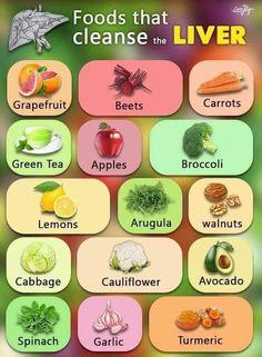 Detox Your Liver, Liver Cleanse, Cleanse Detox, Health Cleanse, Stomach Cleanse, Kidney Detox, Healthy Liver, Healthy Detox, Easy Detox