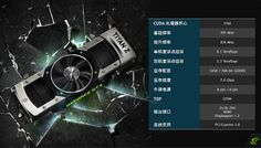 NVIDIA GeForce GTX Titan Z Performance Figures Leaked | Computer Hardware Reviews - ThinkComputers.org