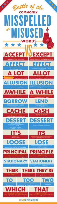 Infographic for commonly confused (misspelled or misused) words. A helpful infographic from Your Dictionary. Perfect for the classroom!