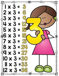 Ateliê Educação Infantil: Tabuada de Multiplicação Preschool Activities, Kids Learning, Worksheets, Education, Elsa Frozen, Maths, Multiplication Times Table, Math Exercises, Poster