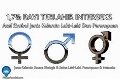 Asal Simbol Jenis Kelamin Laki-Laki Dan Perempuan - Jenis Kelamin Secara Biologis Dan Sains: Laki-Laki, Perempuan Dan Interseks