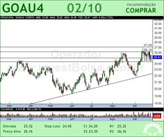 GERDAU MET - GOAU4 - 02/10/2012 #GOAU4 #analises #bovespa