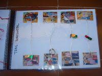 DIRIGIENDO MANITAS: GRAFROMOTRICITAT 3 ANYS
