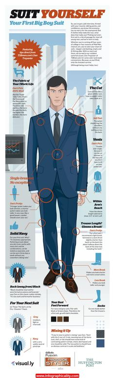 Suit Yourself Your First Big Boy Suit 50bd0db18e938 Infographic - http://infographicality.com/suit-yourself-your-first-big-boy-suit-50bd0db18e938-infographic/