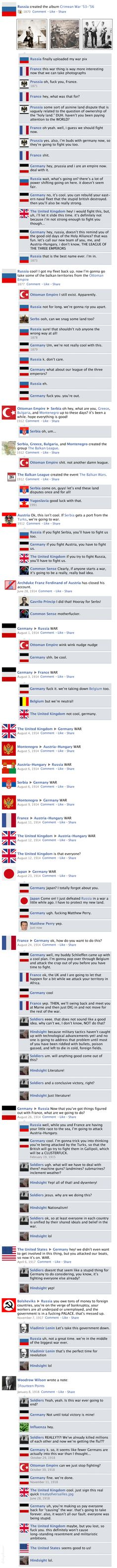 Facebook News Feed History of the World > WWI