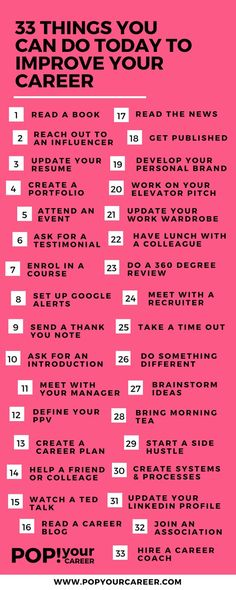Business and management infographic & data visualisation 33 Things you can do today to improve your career ~ Pop Your Career Infographic Description 33 Career Planning, Career Advice, Career Ideas, Career Goals, Career Quiz, Career Help, Career Options, Job Career, Career Success