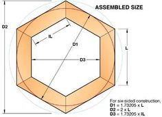 Staved or segmented construction figures in a lot of projects, from ornamental bowl turnings to porch pillars. A question we often hear is: What miter angle (or bevel) do I need? Easy Woodworking Projects, Woodworking Techniques, Diy Wood Projects, Woodworking Plans, Porch Pillars, Bowl Turning, Wood Joinery, Wood Pallets, Wood Art