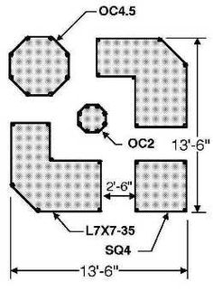 Raised bed layouts