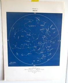 March Constellations, Star Chart, Vintage Astronomy Page, To Frame, Space Theme, Constellations, Astronomy Decor, Night Sky