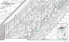 Atelier Bow-Wow on Architectural Behaviorology - Concrete Secrets