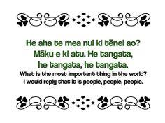 Image result for maori whakatauki Waitangi Day, Maori Words, Maori Symbols, Maori Patterns, Thought Bubbles, Sketch Notes, Classroom Displays, Favorite Words, Childhood Education