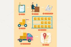 Internet Shopping Process Purchasing by robuart on Creative Market