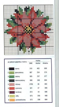 Christmas Ornaments 7 of 12 Cross Stitch Christmas Ornaments, Xmas Cross Stitch, Cross Stitch Love, Cross Stitch Flowers, Christmas Cross, Counted Cross Stitch Patterns, Cross Stitch Charts, Cross Stitch Designs, Cross Stitching