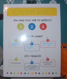 Our version of the birthday board...laminated so you can use a dry erase marker to change out the kiddo's names...cross off the 3 day count down as each day passes; kiddo gets to pick dinner each of the 3 nights; it's huge and sits on an easel