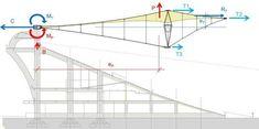 Imagen 4 de 14 de la galería de Estructura de cubierta del Estadio Maracaná / schlaich bergermann und partner. Diagrama estructural