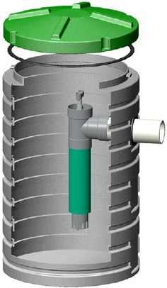 Greywater recycling or direct disposal system kits with settling tank filter basin! I want one! save money and water!