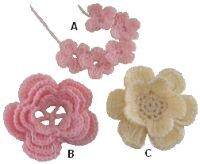 3 Different Thread Flower Patterns-String of Flowers, Irish Rose, Spring Daisy with Leaves
