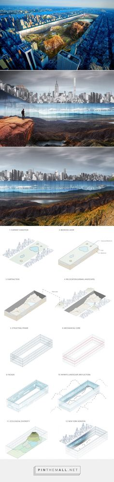 proposal to build 1,000-foot walls around excavated central park - http://www.designboom.com/architecture/central-park-1000-foot-glass-walls-new-york-horizon-yitan-sun-jianshi-wu-evolo-skyscraper-competition-03-25-2016/