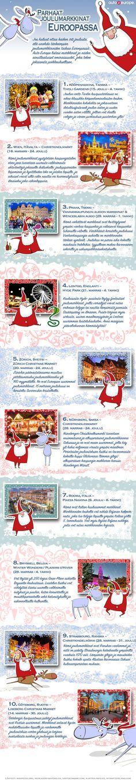 Infografiikka: Parhaat joulumarkkinat Euroopassa - Muut infografiikkamme löydät täältä: http://www.autoeurope.fi/go/infographics/