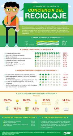Esta infografía de Elizabeth Sieres y Mónica Fuentes para Notimex nos muestra…