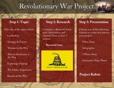 Revolutionary War Game