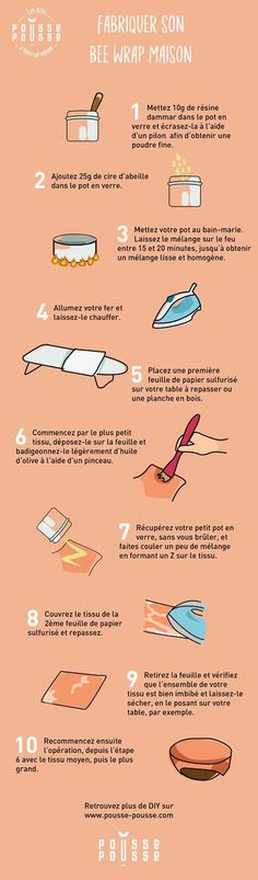 DIY : Je fabrique mon bee wrap maison ! #beewrap #zerodechet #diy Diy, Voici, Couture, Food Packaging, Products, Iron Table, Washing Machine, Home Made, Do It Yourself