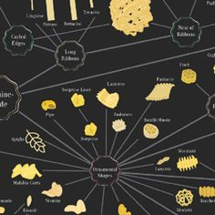 Pasta shapes chart: Different types of pasta mapped. - Slate Magazine