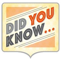 Did you know?... - Canva