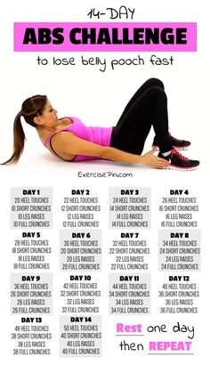 This abs challenge is a quick, simple workout to lose belly pooch and get a flat belly with sleek looking abs and toned core muscles.Carols 14 day challenge,lets do itCustom workout and meal plan for effective weight loss – ArtofitStomach Exercise Bodybuilding Training, Bodybuilding Workouts, Female Bodybuilding, At Home Workout Plan, At Home Workouts, Monthly Workout Plans, Weekly Workout Schedule, Weekly Workouts, Workout Playlist