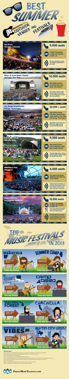 Best Spring Summer Fall Outdoor Music Festivals and Venues