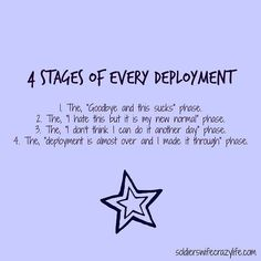 4 Stages of Every Deployment Memes For Military Spouses About Military Life - Soldier's Wife, Crazy Life Military Girlfriend Quotes, Marines Girlfriend, Military Quotes, Military Love, Military Couples, Deployed Boyfriend, Military Humor, Marine Boyfriend, Air Force Girlfriend