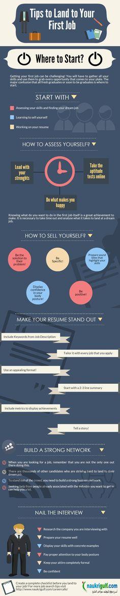 Naukri FastForward - Google+ Resume Tips Pinterest Us and Posts - building the perfect resume